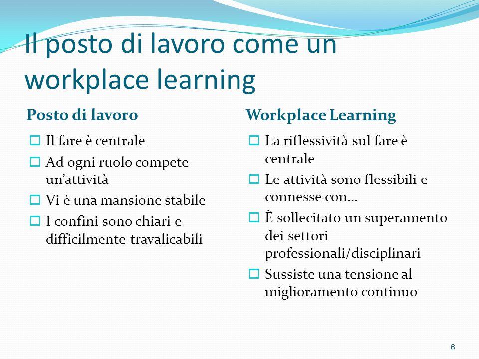 Il posto di lavoro come un workplace learning