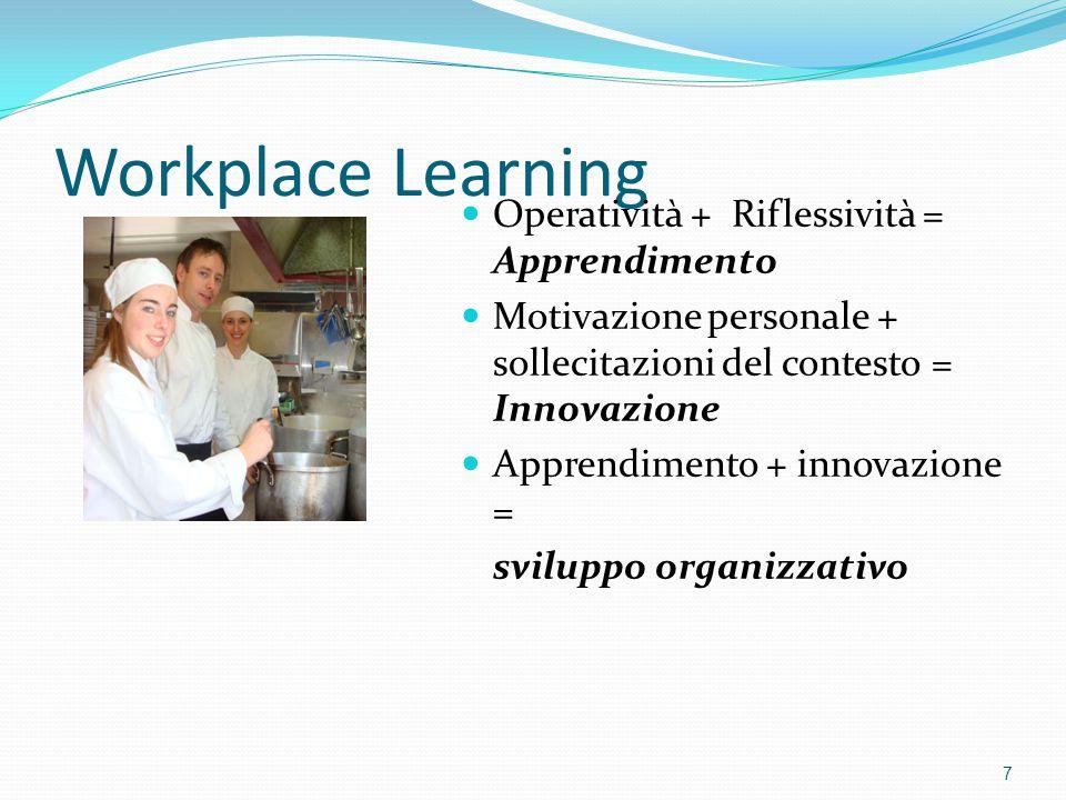Workplace Learning Operatività + Riflessività = Apprendimento