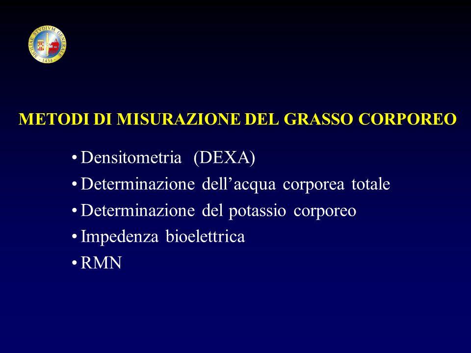 METODI DI MISURAZIONE DEL GRASSO CORPOREO