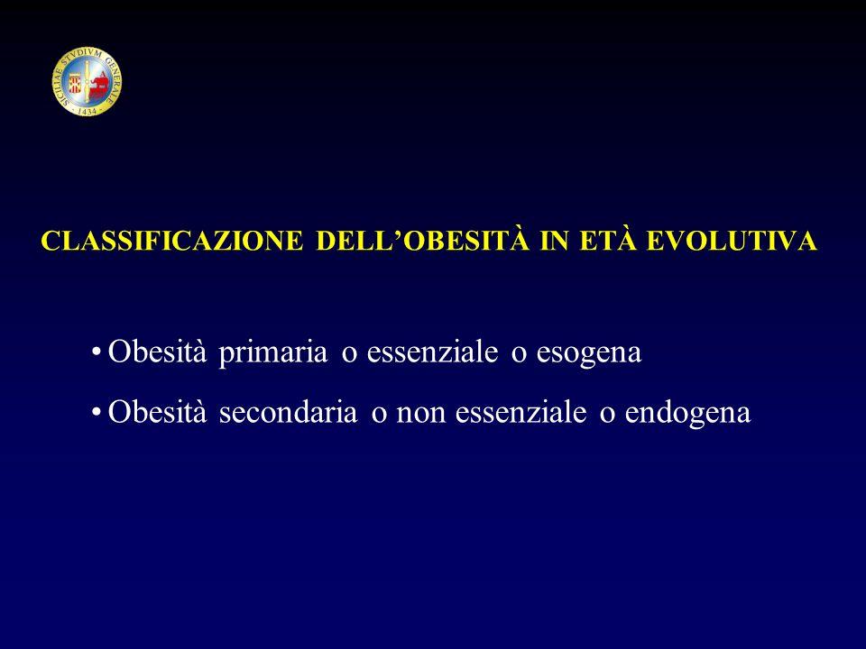 CLASSIFICAZIONE DELL'OBESITÀ IN ETÀ EVOLUTIVA