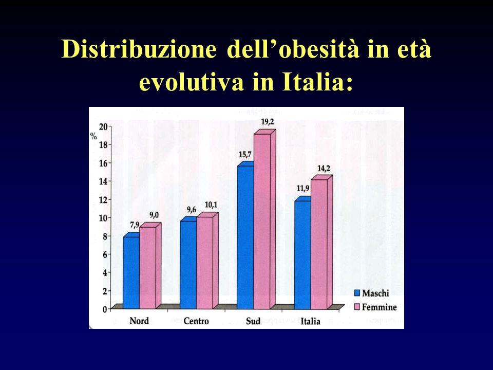 Distribuzione dell'obesità in età evolutiva in Italia: