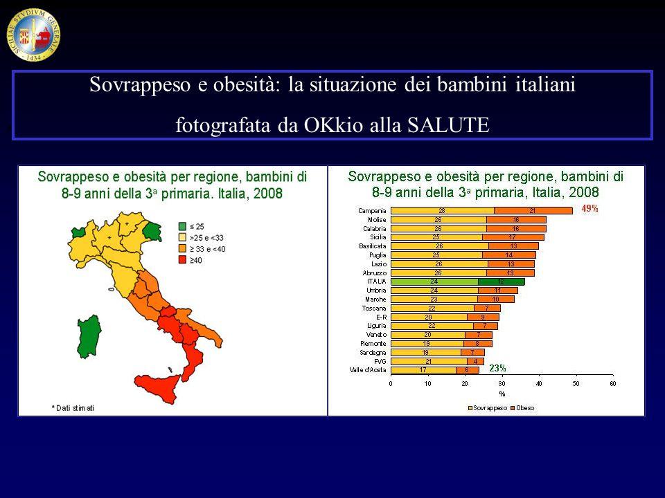 Sovrappeso e obesità: la situazione dei bambini italiani fotografata da OKkio alla SALUTE