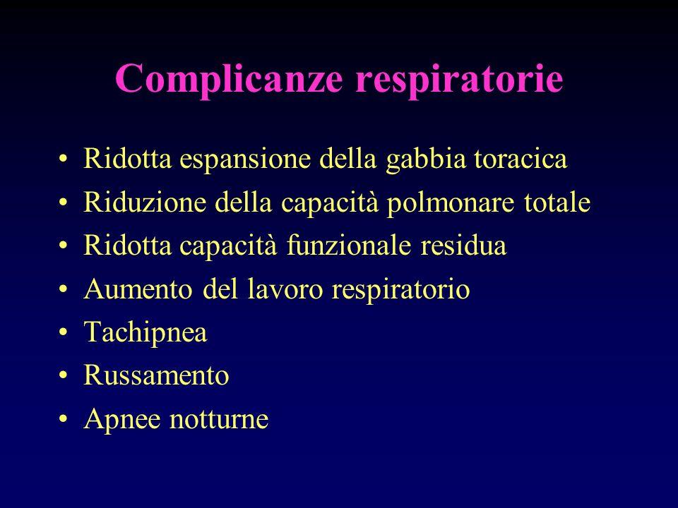 Complicanze respiratorie