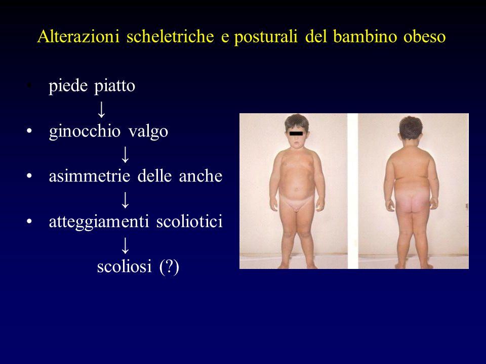 Alterazioni scheletriche e posturali del bambino obeso