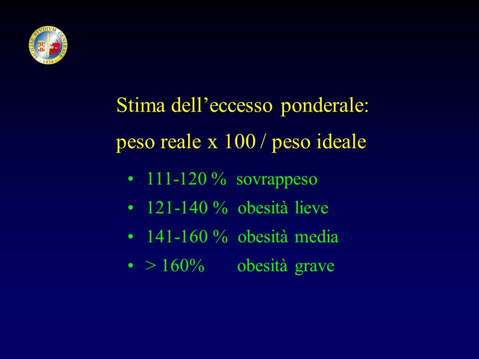 Stima dell'eccesso ponderale: peso reale x 100 / peso ideale