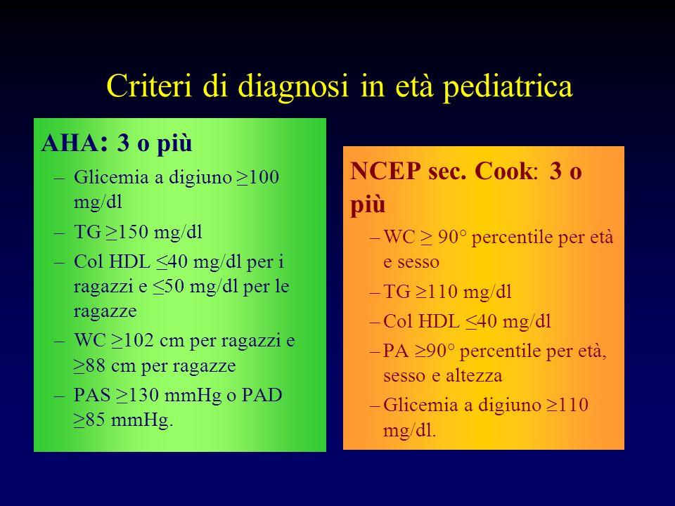 Criteri di diagnosi in età pediatrica