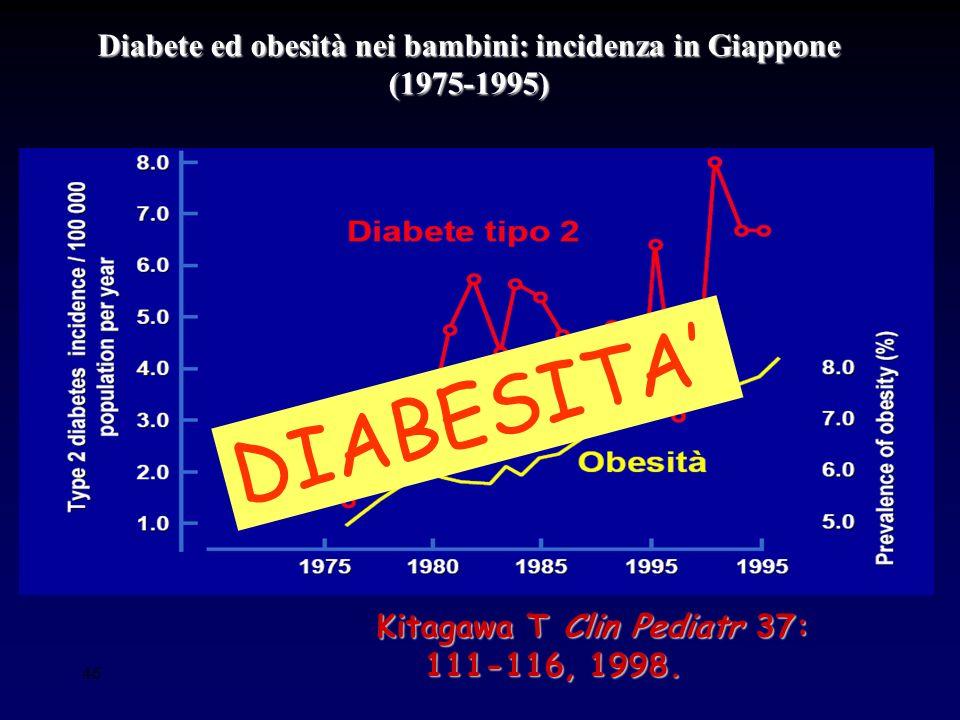 Diabete ed obesità nei bambini: incidenza in Giappone (1975-1995)