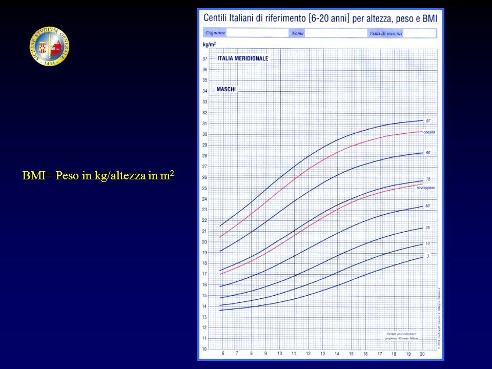 BMI= Peso in kg/altezza in m2