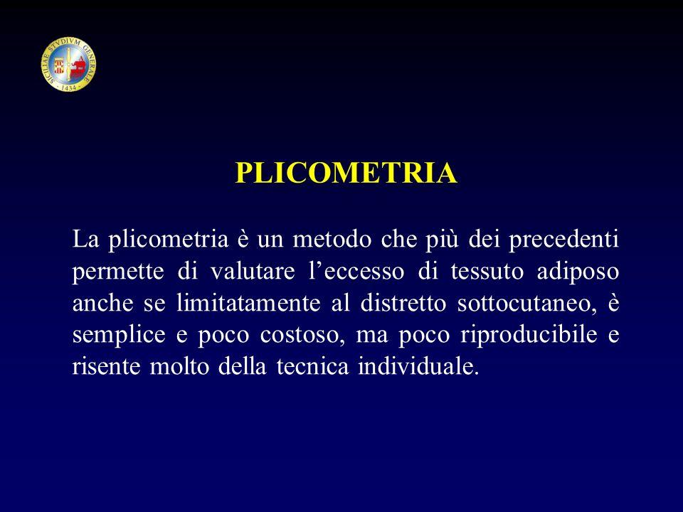 PLICOMETRIA
