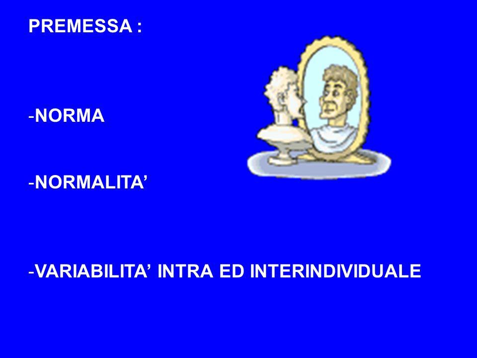 PREMESSA : NORMA NORMALITA' VARIABILITA' INTRA ED INTERINDIVIDUALE