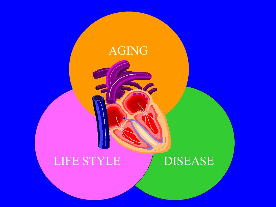 AGING LIFE STYLE DISEASE