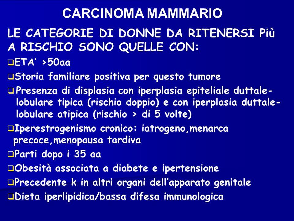 CARCINOMA MAMMARIO LE CATEGORIE DI DONNE DA RITENERSI Più A RISCHIO SONO QUELLE CON: ETA' >50aa. Storia familiare positiva per questo tumore.