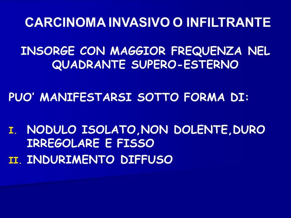 INSORGE CON MAGGIOR FREQUENZA NEL QUADRANTE SUPERO-ESTERNO