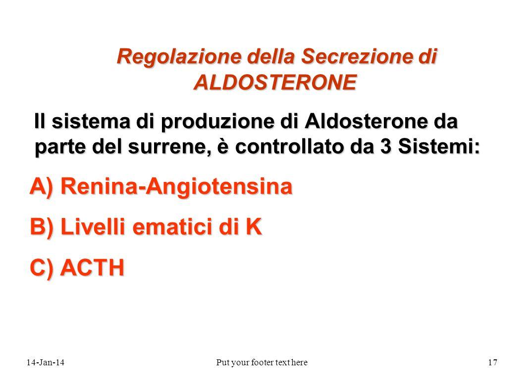 Regolazione della Secrezione di ALDOSTERONE