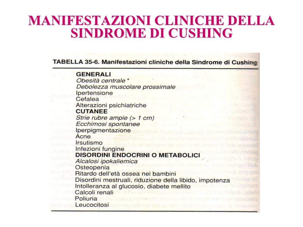 MANIFESTAZIONI CLINICHE DELLA SINDROME DI CUSHING
