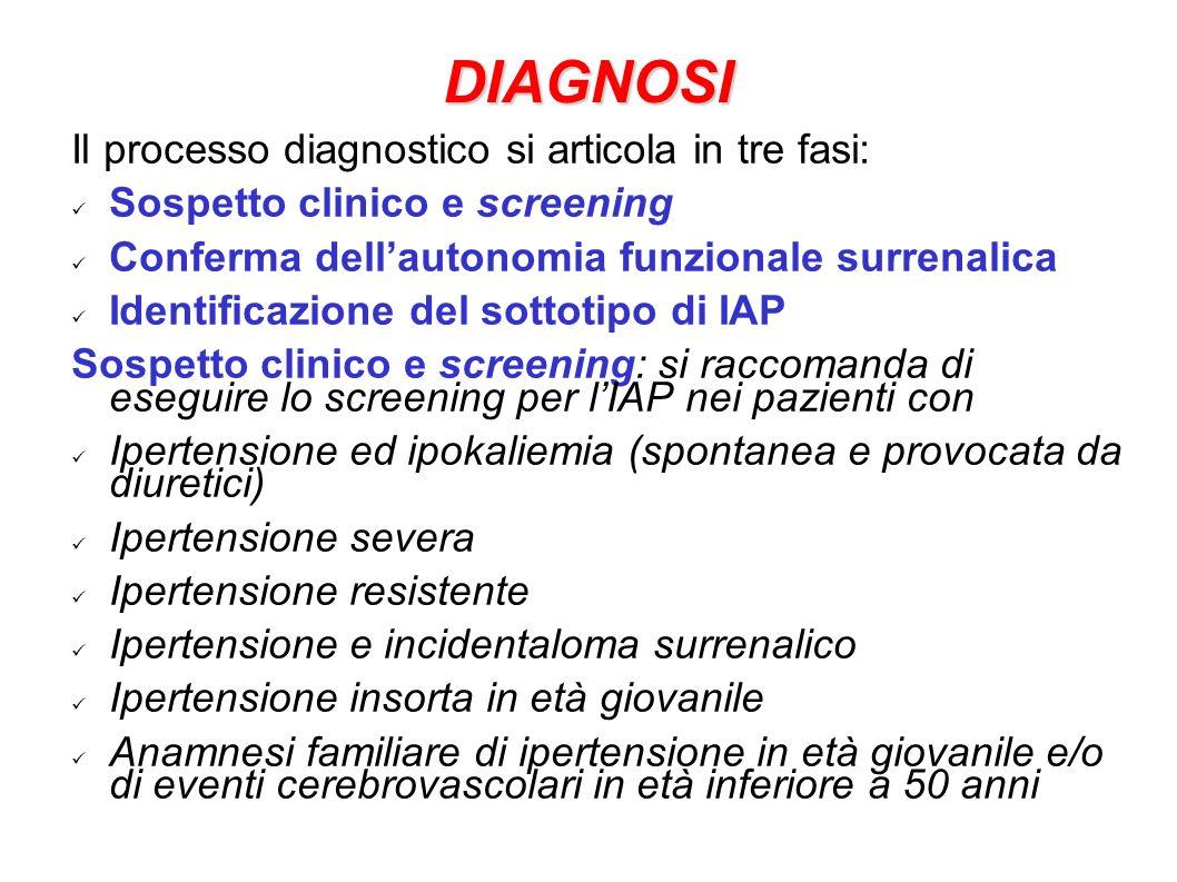 DIAGNOSI Il processo diagnostico si articola in tre fasi: