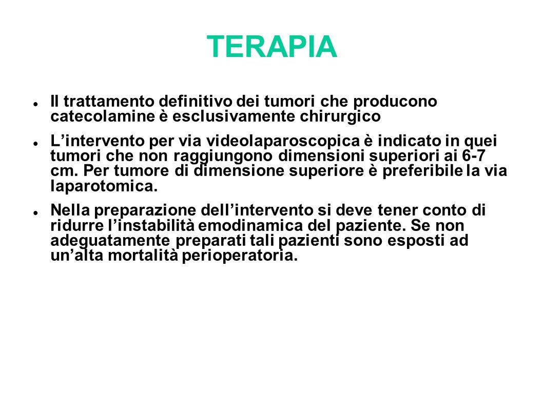 TERAPIA Il trattamento definitivo dei tumori che producono catecolamine è esclusivamente chirurgico.