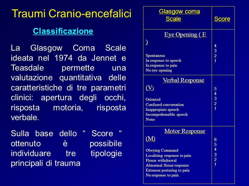 Traumi Cranio-encefalici