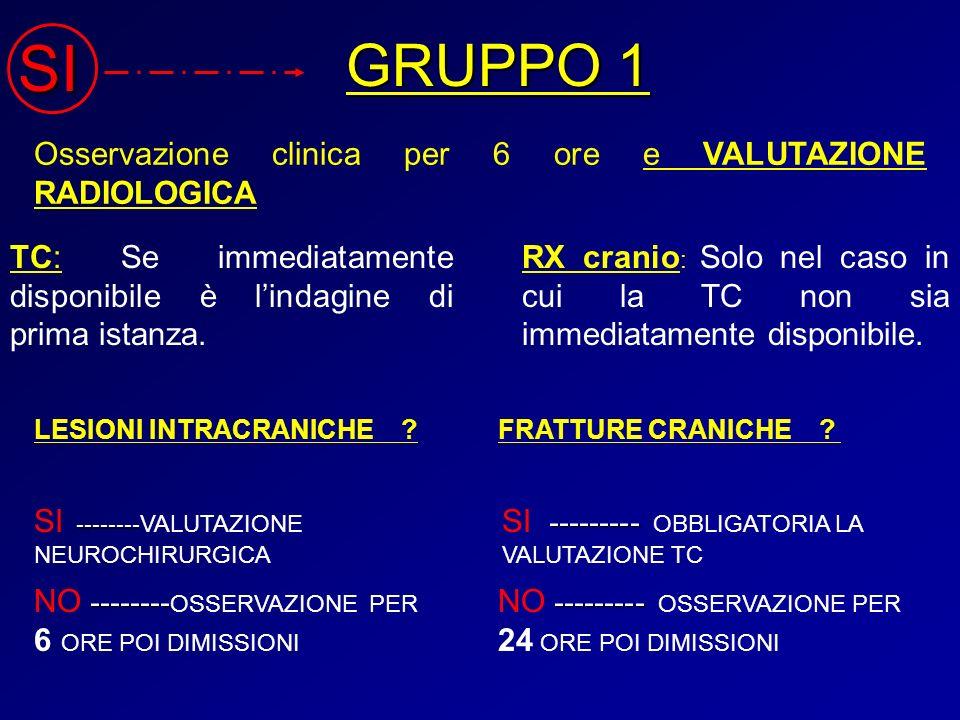 SI GRUPPO 1 Osservazione clinica per 6 ore e VALUTAZIONE RADIOLOGICA