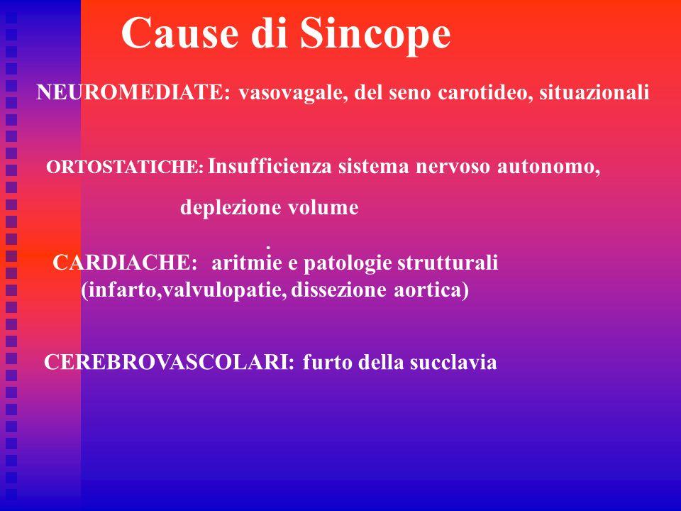 Cause di SincopeNEUROMEDIATE: vasovagale, del seno carotideo, situazionali. ORTOSTATICHE: Insufficienza sistema nervoso autonomo,