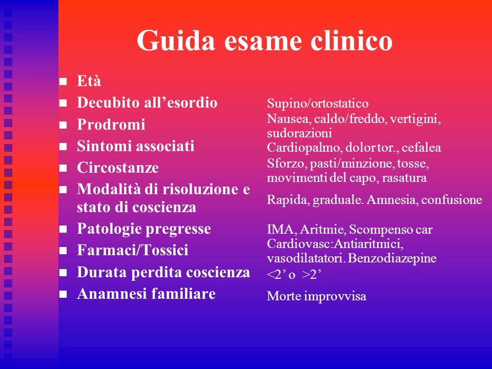 Guida esame clinico Età Decubito all'esordio Prodromi