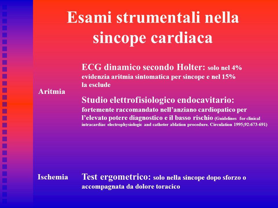 Esami strumentali nella sincope cardiaca