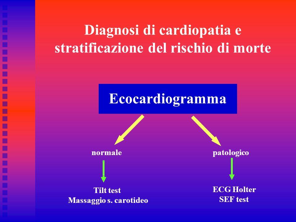 Diagnosi di cardiopatia e stratificazione del rischio di morte