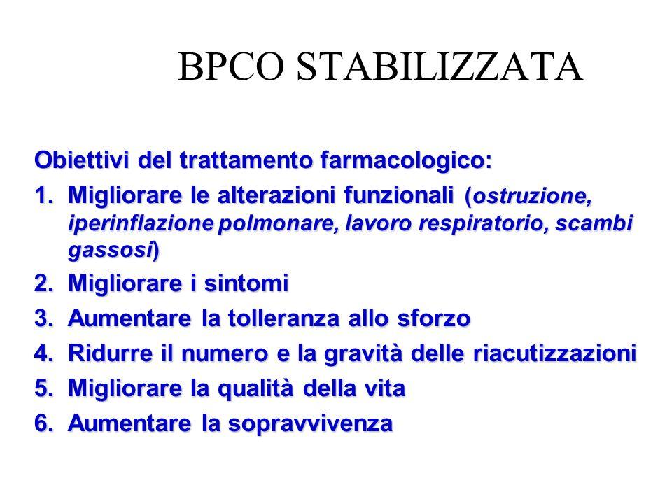 BPCO STABILIZZATA Obiettivi del trattamento farmacologico: