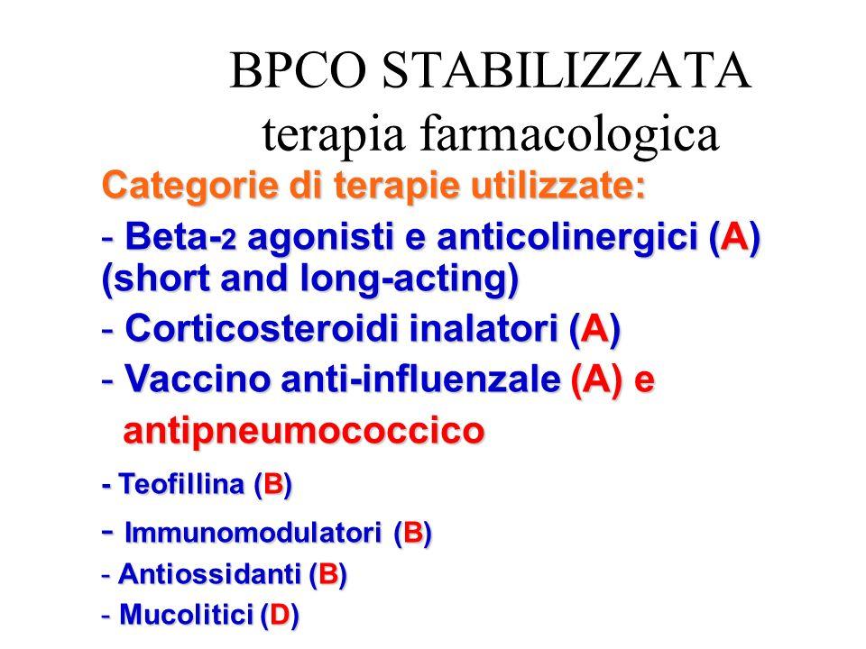 BPCO STABILIZZATA terapia farmacologica