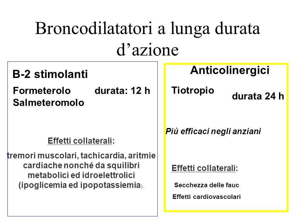Broncodilatatori a lunga durata d'azione