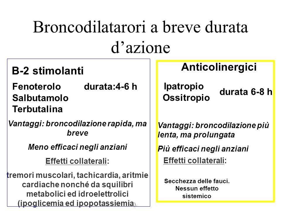 Broncodilatarori a breve durata d'azione