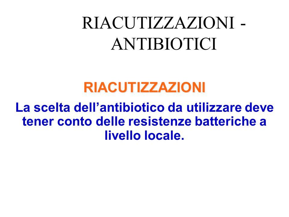 RIACUTIZZAZIONI - ANTIBIOTICI
