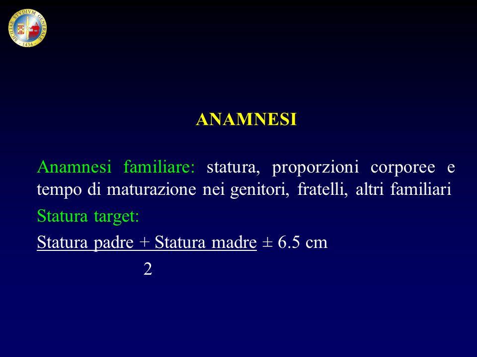 ANAMNESI Anamnesi familiare: statura, proporzioni corporee e tempo di maturazione nei genitori, fratelli, altri familiari.