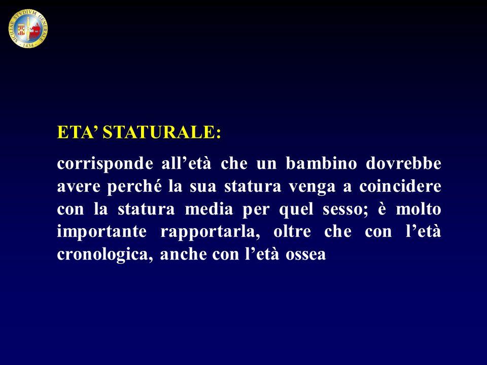 ETA' STATURALE: