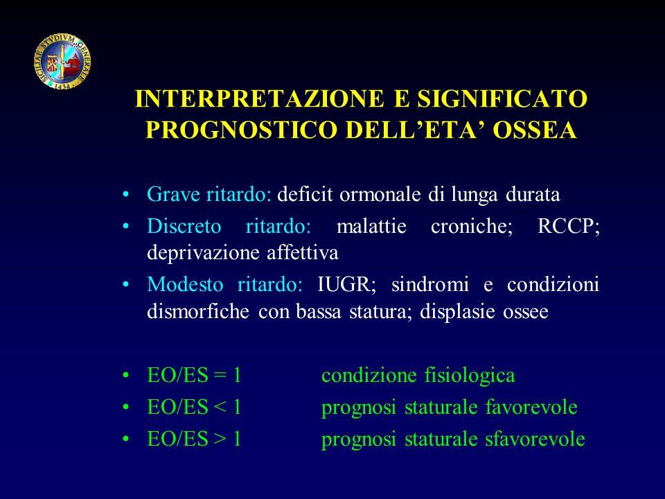 INTERPRETAZIONE E SIGNIFICATO PROGNOSTICO DELL'ETA' OSSEA