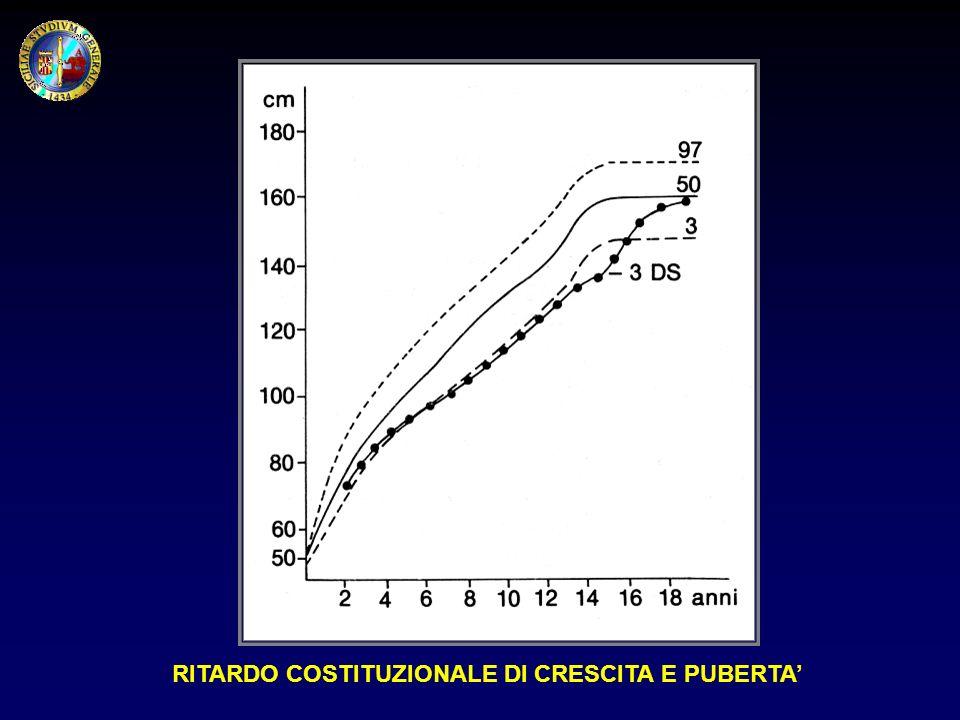 RITARDO COSTITUZIONALE DI CRESCITA E PUBERTA'