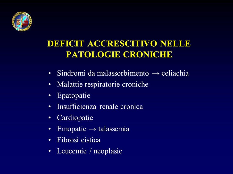 DEFICIT ACCRESCITIVO NELLE PATOLOGIE CRONICHE