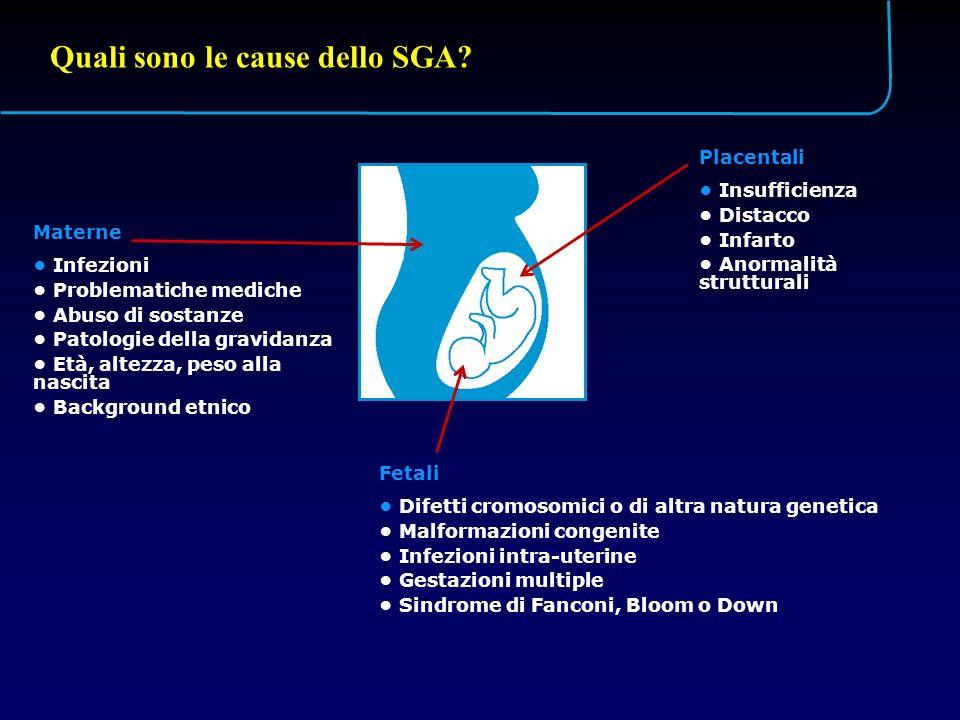 Quali sono le cause dello SGA