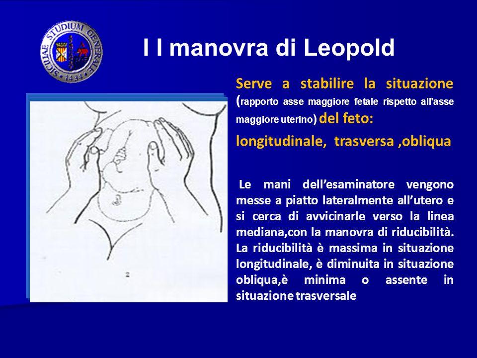 I I manovra di Leopold Serve a stabilire la situazione (rapporto asse maggiore fetale rispetto all asse maggiore uterino) del feto: