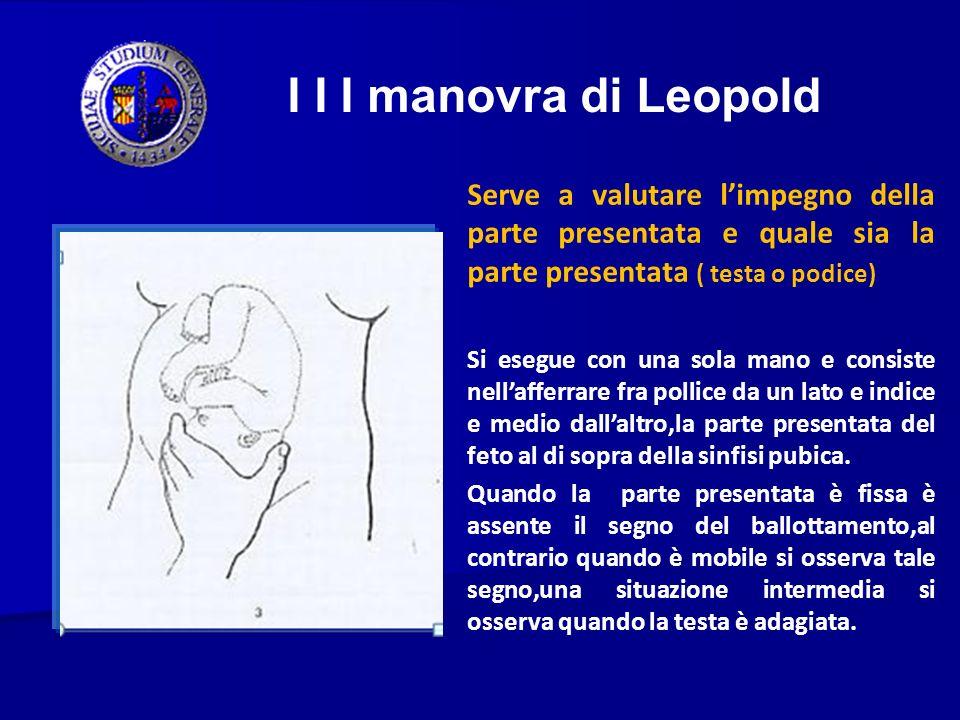 I I I manovra di Leopold Serve a valutare l'impegno della parte presentata e quale sia la parte presentata ( testa o podice)