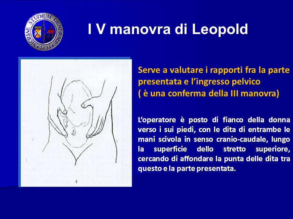 I V manovra di Leopold Serve a valutare i rapporti fra la parte presentata e l'ingresso pelvico ( è una conferma della III manovra)