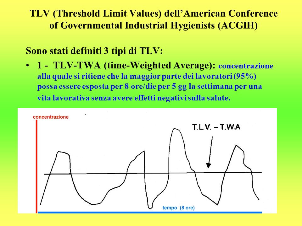 TLV (Threshold Limit Values) dell'American Conference of Governmental Industrial Hygienists (ACGIH)