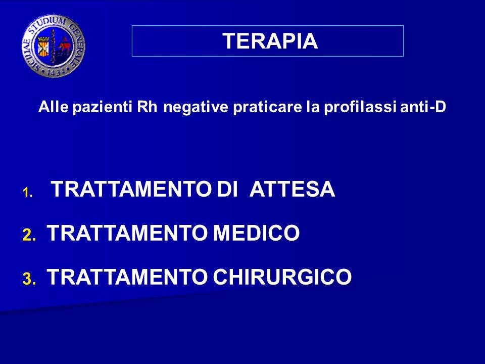 Alle pazienti Rh negative praticare la profilassi anti-D