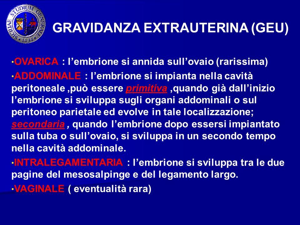 GRAVIDANZA EXTRAUTERINA (GEU)