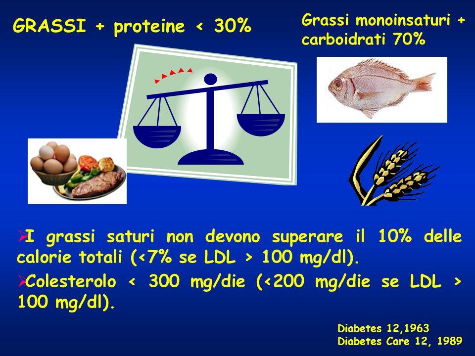 GRASSI + proteine < 30%