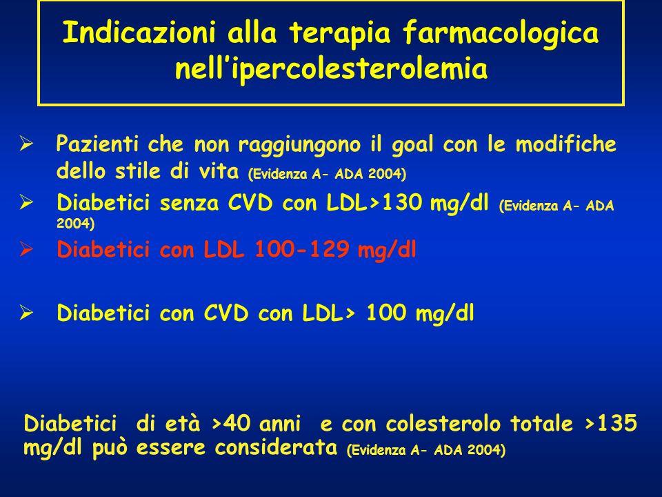 Indicazioni alla terapia farmacologica nell'ipercolesterolemia
