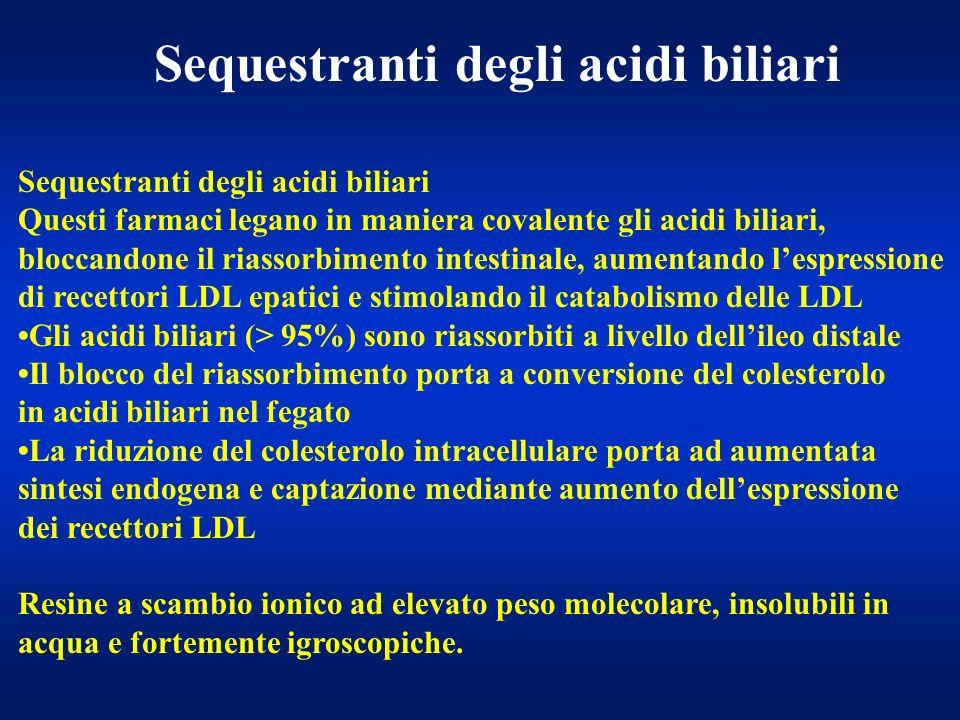 Sequestranti degli acidi biliari