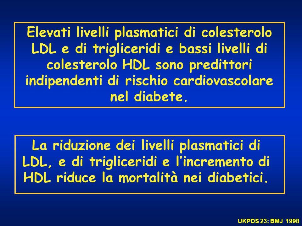 Elevati livelli plasmatici di colesterolo LDL e di trigliceridi e bassi livelli di colesterolo HDL sono predittori indipendenti di rischio cardiovascolare nel diabete.