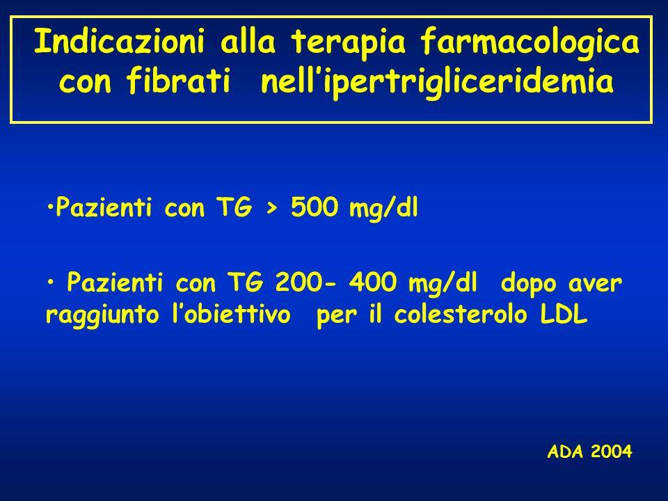 Indicazioni alla terapia farmacologica con fibrati nell'ipertrigliceridemia