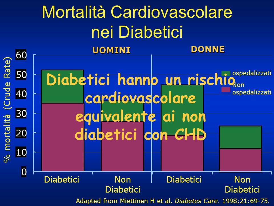 Mortalità Cardiovascolare nei Diabetici